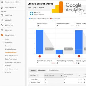 woocommerce google analytics tracking